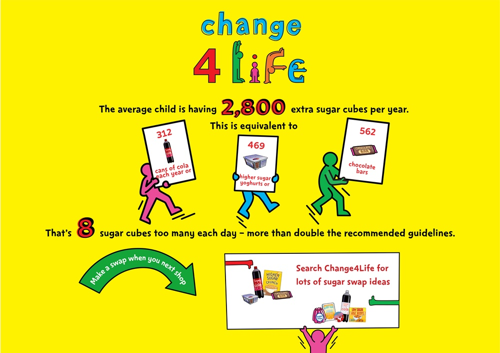 Change4Life - 10 year olds in the UK have consumed 18 years worth of sugar